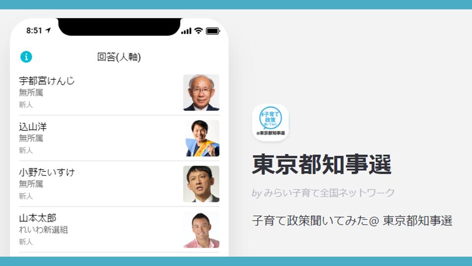 東京都知事選挙2020 #子育て政策聞いてみた