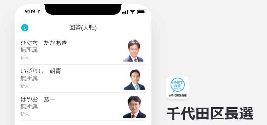 千代田区長選挙 #子育て政策聞いてみた